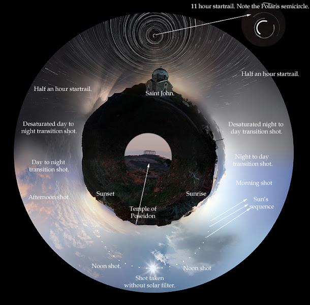 Photo: Chris Kotsiopoulos' Amazing 360 Degree Panoramas