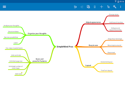 SimpleMind Free Intuitive Mind Mapping Android Apps On Google Play - Us map making software