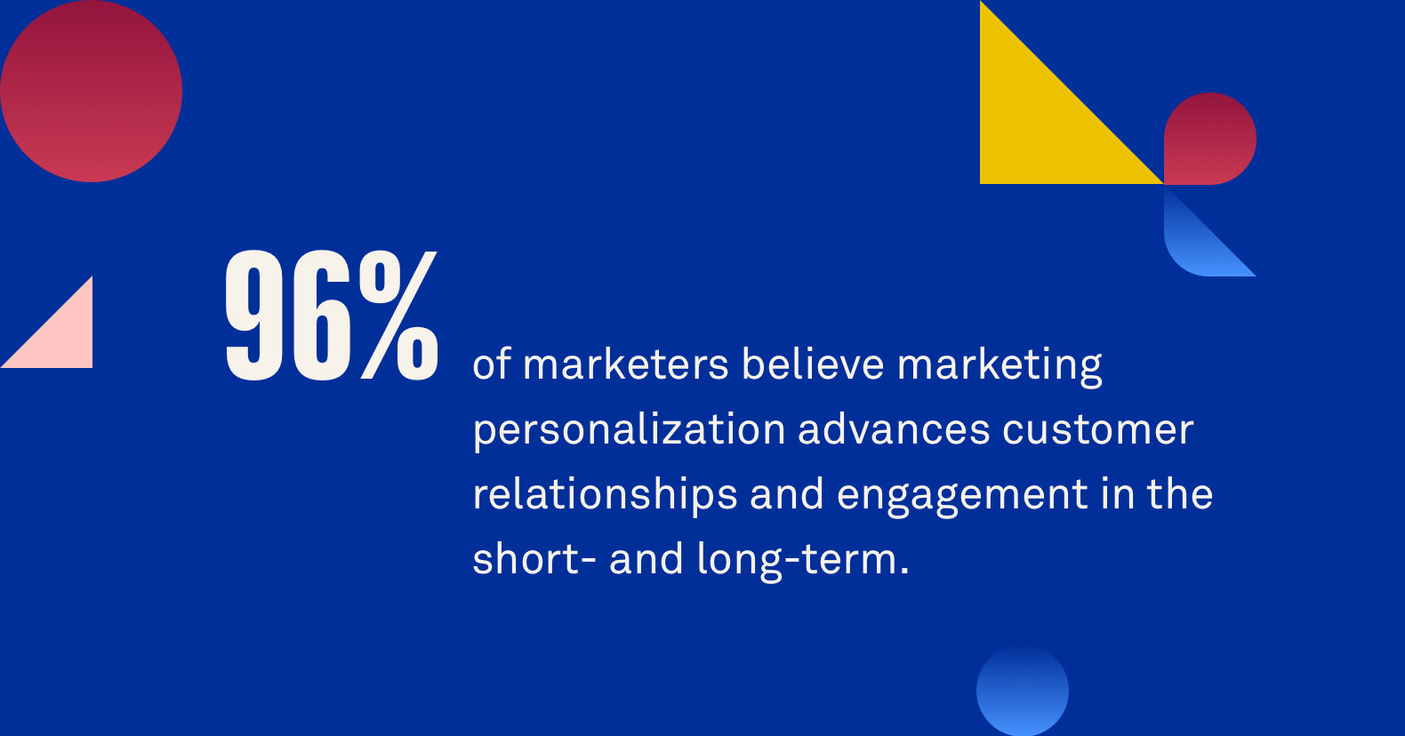 2019 digital marketing updates marketing personalization: 96 percent of marketers believe marketing personalization advances customer relationships and engagement in the short- and long-term