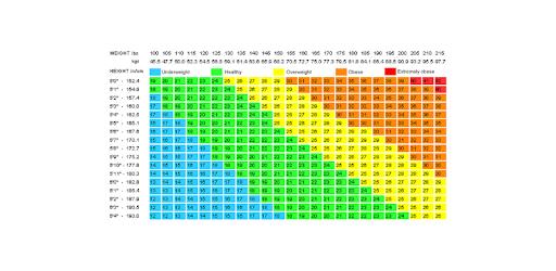 Приложения в Google Play – BMI Calculator