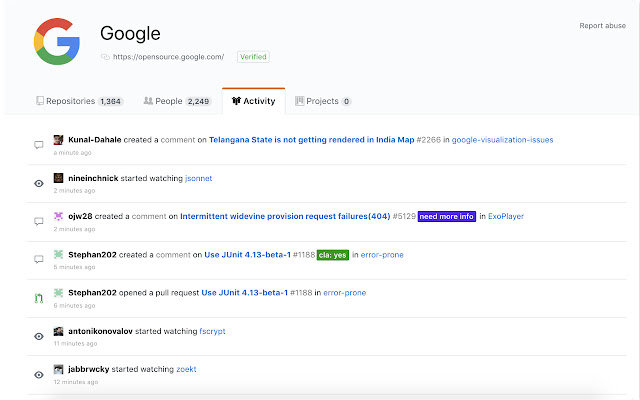 Activity for GitHub