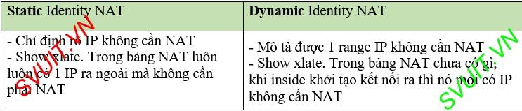NAT exemption cisco asa (1)