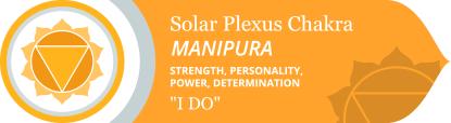Solar Plexus Chakra Manipura Symbol Meaning