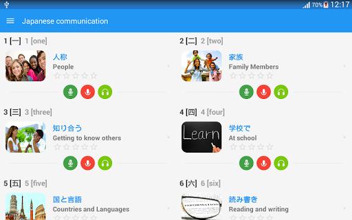 Japanese Business Communication Styles