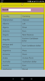 Countries and Currencies - náhled