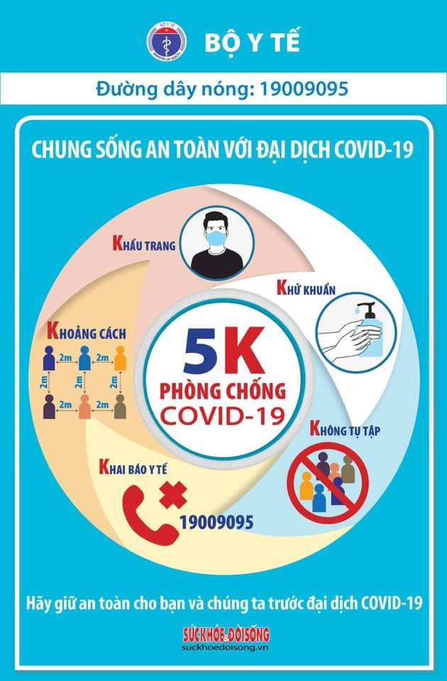 Tình hình dịch bệnh covid-19 và khuyến cáo từ Trung tâm Kiểm soát Bệnh tât TP.Hồ Chí Minh