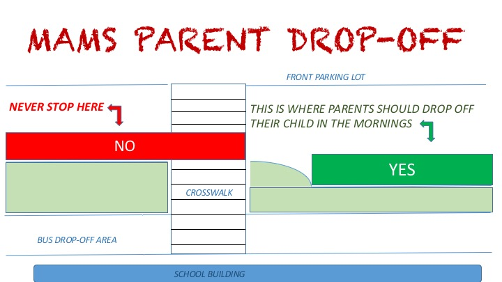 MAMS PARENT DROP OFF DIAGRAM.jpg