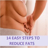 Fight Obesity - Reduce Fat