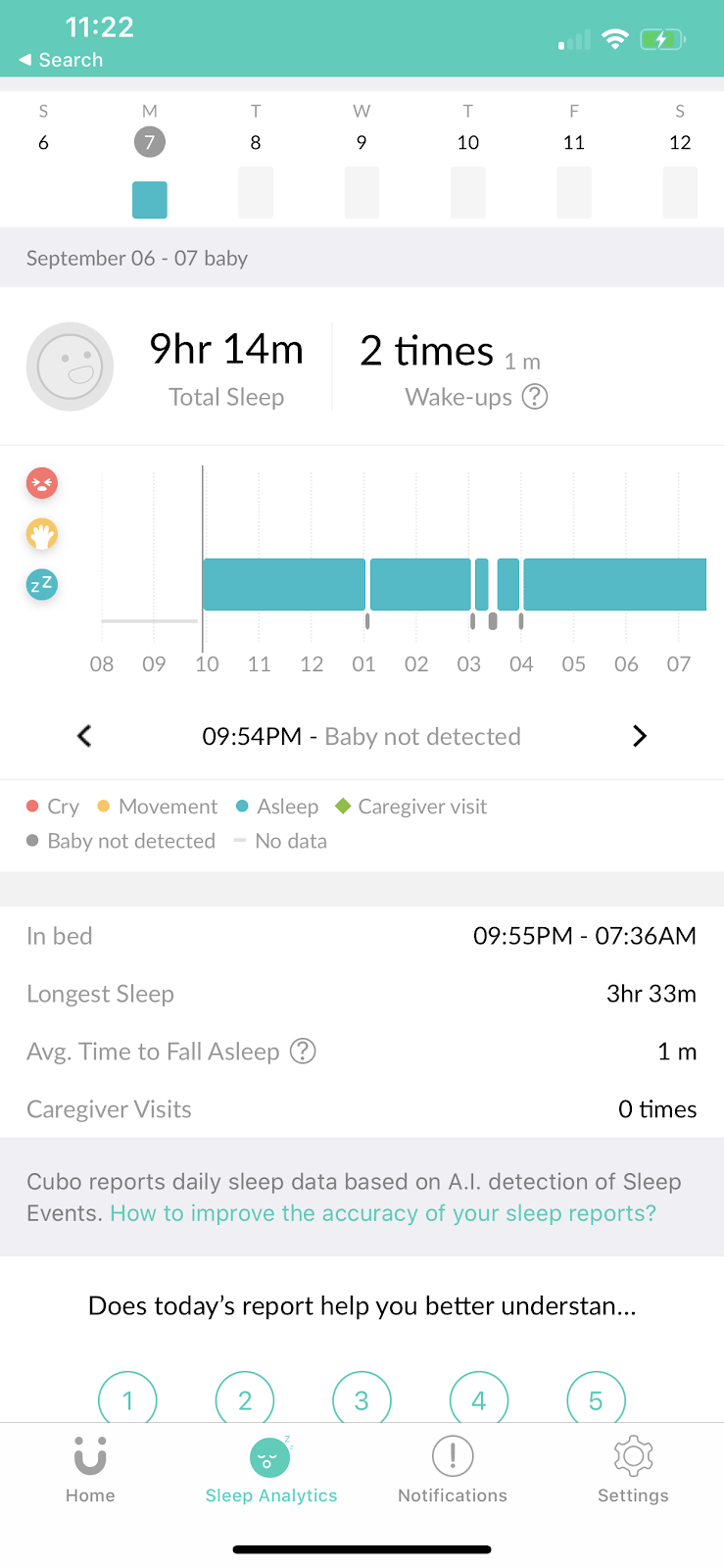 Cubo Ai Plus Smart Baby Monitor Sleep Analytics Example