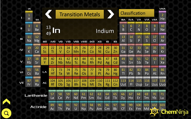 Periodic table chemistry tools chrome web store periodic table of elements is free interactive app for exploring chemical elements and their dependencies in periodic table urtaz Image collections