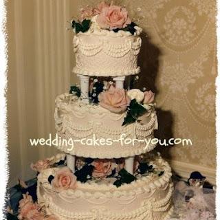 Best Wedding Cake Frosting.