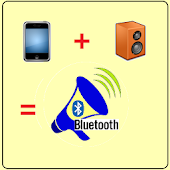 Bluetooth loudspeaker