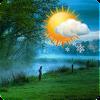 tägliche Wetter