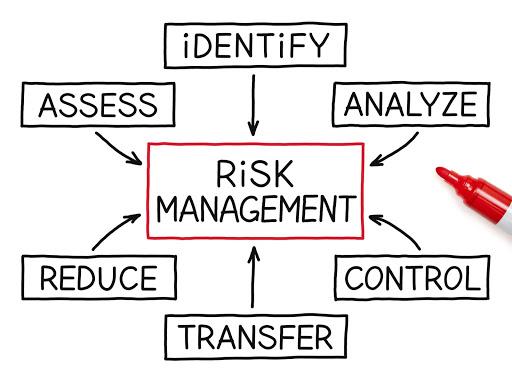 Risk Management Preservation