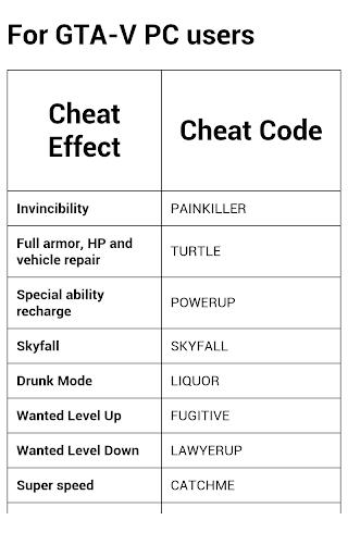 Foto do Popular GTA V Cheats