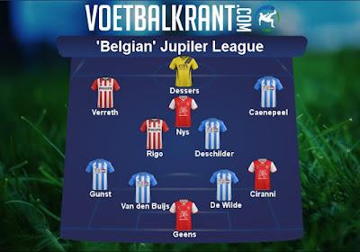 Nederlandse Jupiler League puilt uit van Belgisch talent