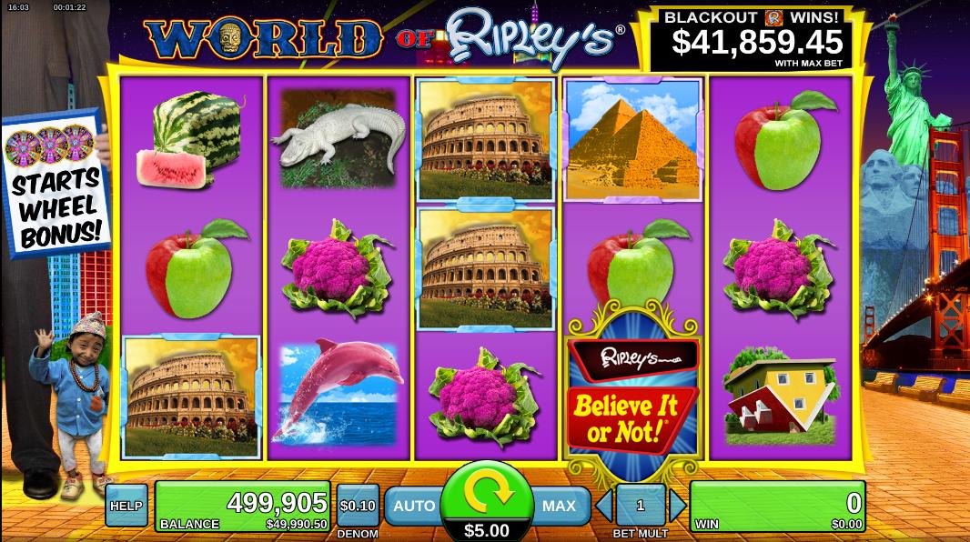 World Of Ripley's Believe It Or Not slot