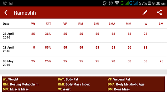 Nutricart Body Tracker screenshot 5