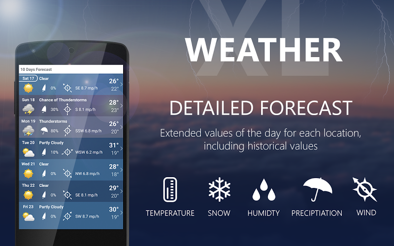 Weather XL PRO Screenshot 13