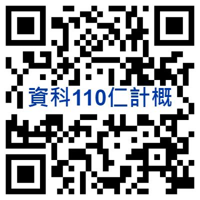C:\Users\User\Downloads\資科110仁計概.png