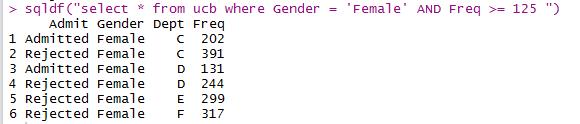 SQL in R 45