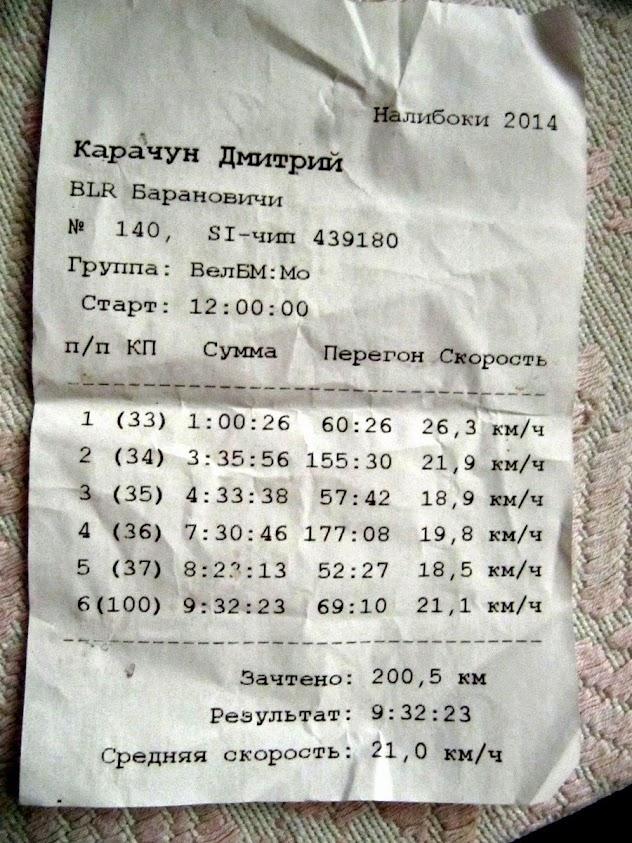 "7L o7S 6urGxfGZb1hLTu10BLgUBPl1S93zzpb9kkak=w633 h843 no - Путь на ""Налибоки-2014""."