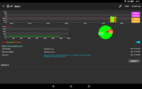 Server & Website Monitor Pro v5.1.1 APK 9