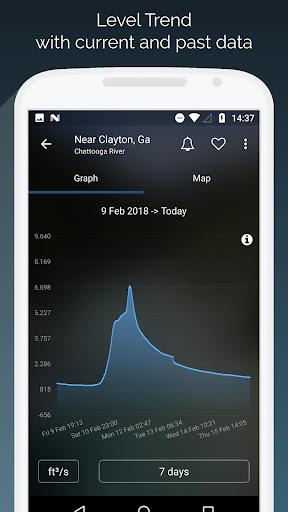 RiverApp - River flows 4.0.27 screenshots 2