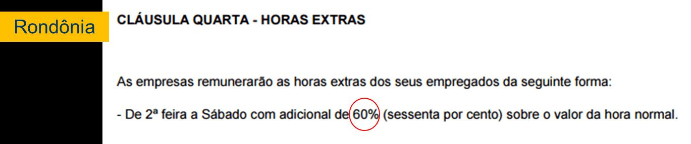 Hora Extra na Convencao Coletiva de Trabalho de Rondônia