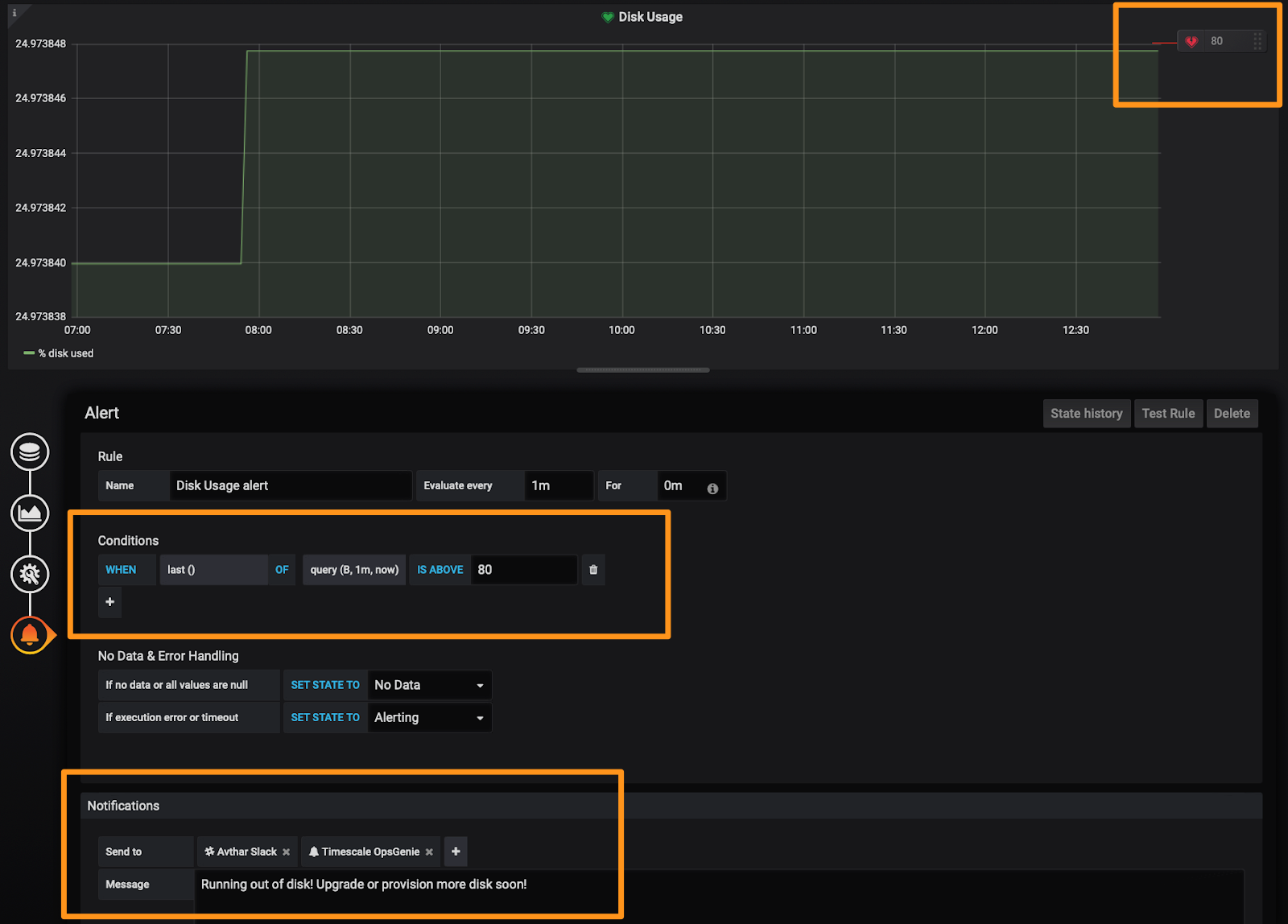 Grafana alert panel showing settings for alert about disk usage