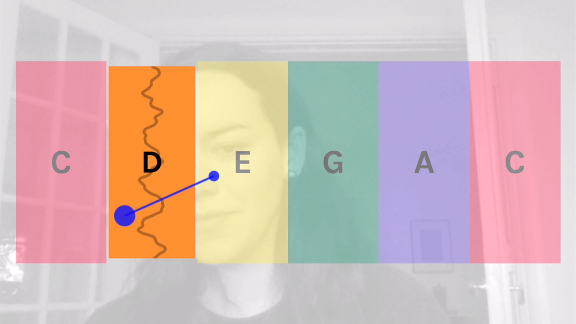 Black and white web camera feed of woman with a cursor mapped to her nose. Colorful musical keys with their notes displayed is overlaid
