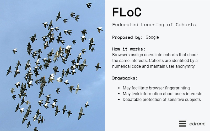 an overview of floc - federated learning of cohorts