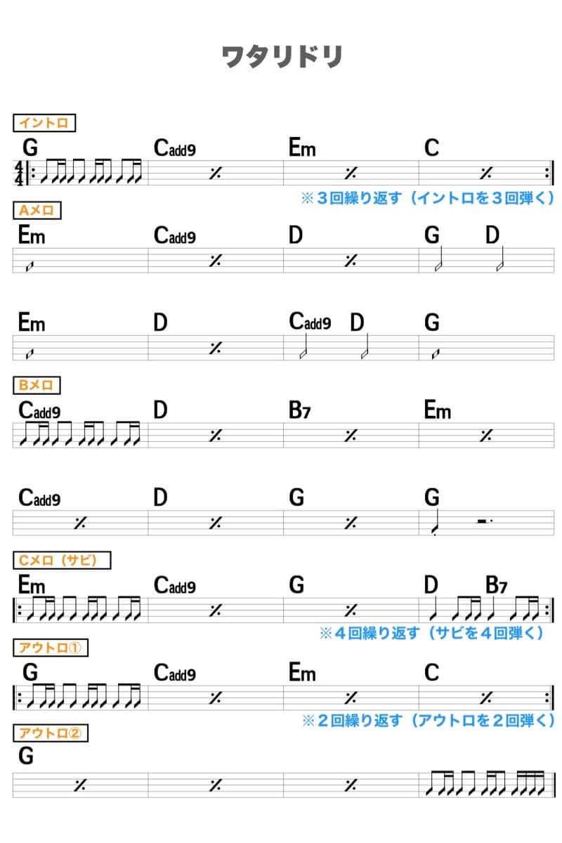 【練習用コード楽譜】 Alexandros「ワタリドリ」/ギター初心者(入門者)向け簡単スコアの楽譜1