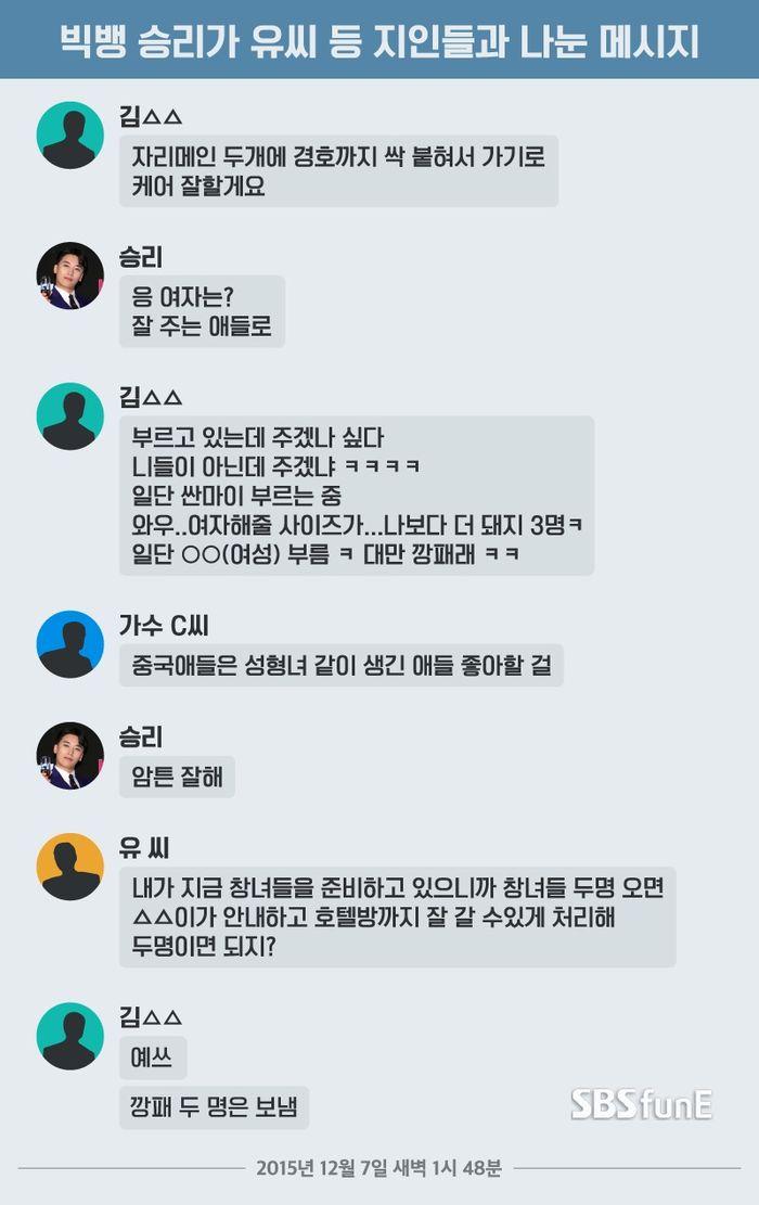 seungri-chat