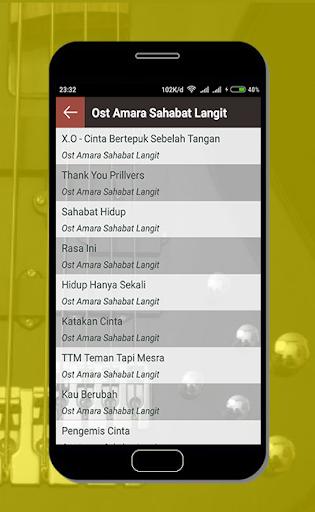 Download Lagu Teman Sahabatku Worstdragon S Diary