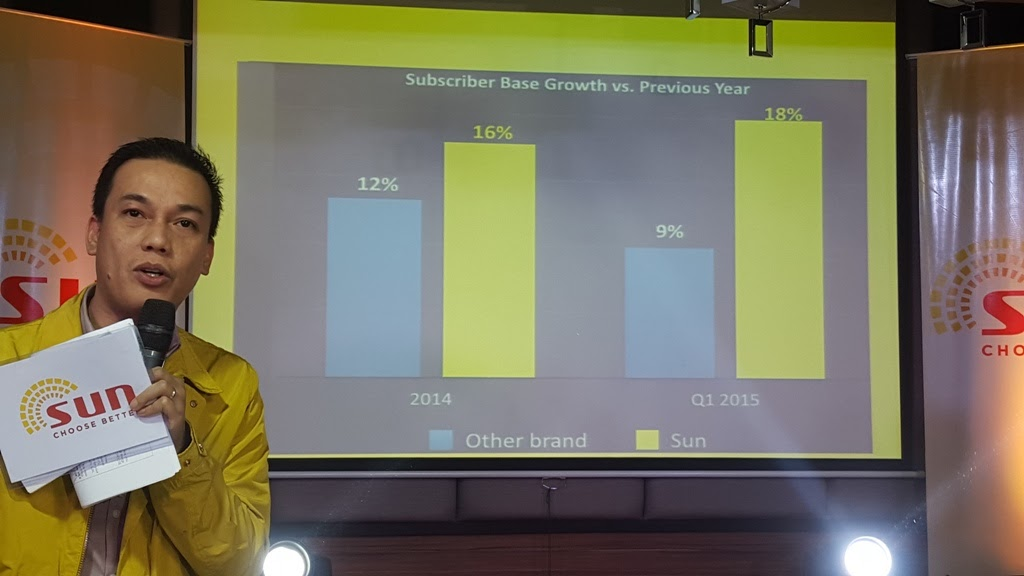 JOEL LUMANLAN, VICE PRESIDENT FOR MARKETING, SUN POSTPAID SHOWS SUBSCRIBER BASE GROWTH GRAPH COMPARISON WITH OTHER NETWORK