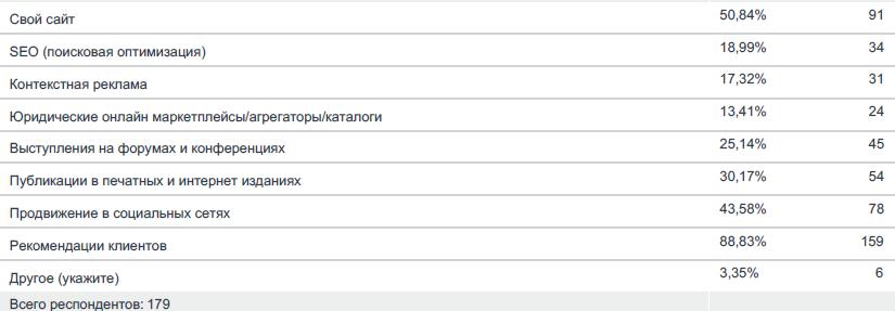 E:\YandexDisk\YandexDisk\Скриншоты\2018-06-14_03-25-46.png