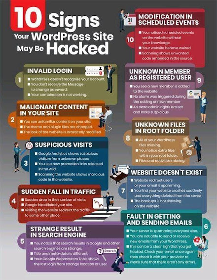Infographic will explain the 10 signs that your wordpress site might have been hacked.