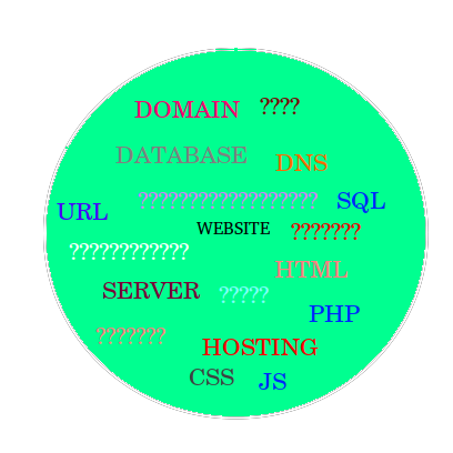 domain-web-hosting-server