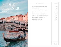Italy Trip - Budget Planner item