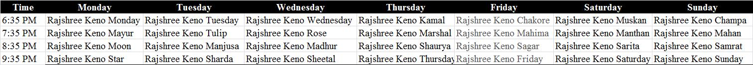 Keno Weekly Lottery