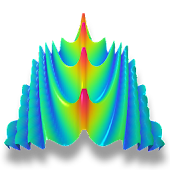 Surface 3D Plot