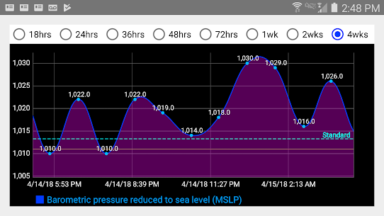 DS Barometer – Altimeter and Weather Information 5