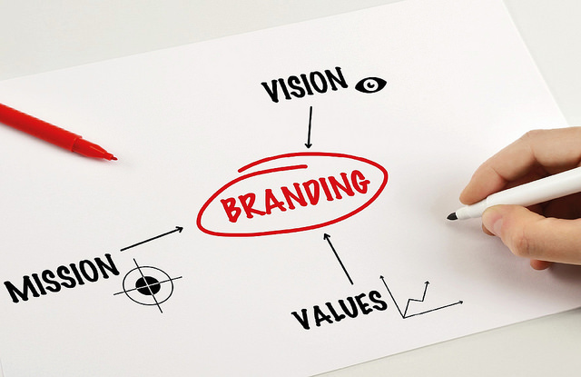 what is brand recognition?