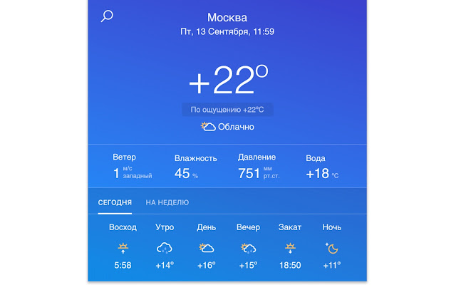 Точная погода на неделю