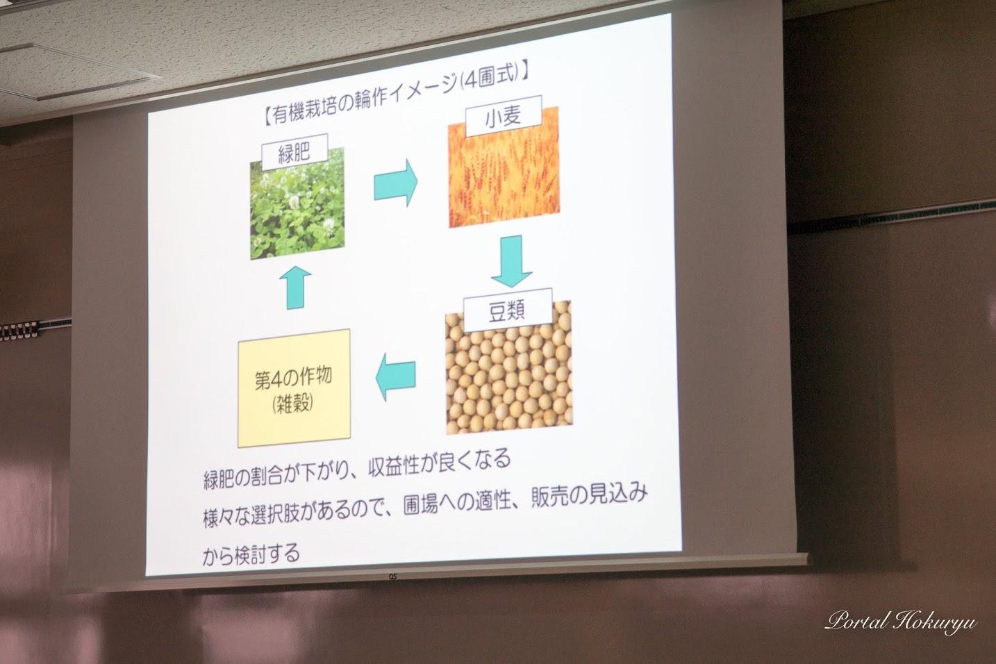 有機栽培の輪作イメージ