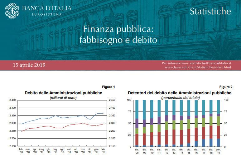 Finanza pubblica. Aprile 2019