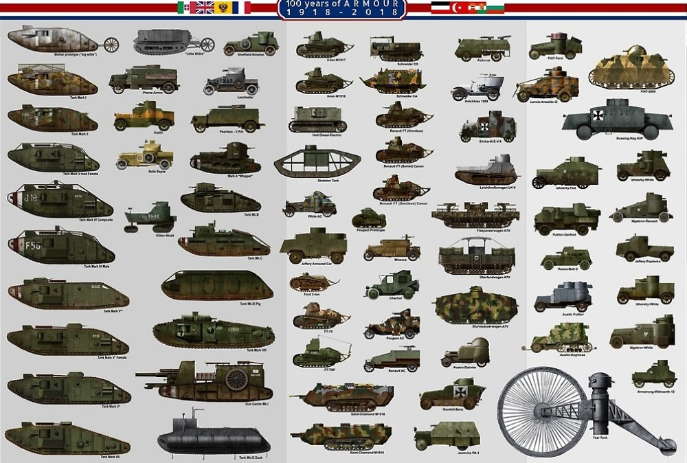 Tsar Tank, o imenso e estranho tanque do czar