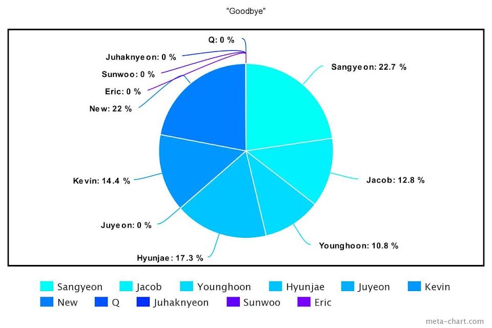 meta-chart - 2021-01-20T162305.998