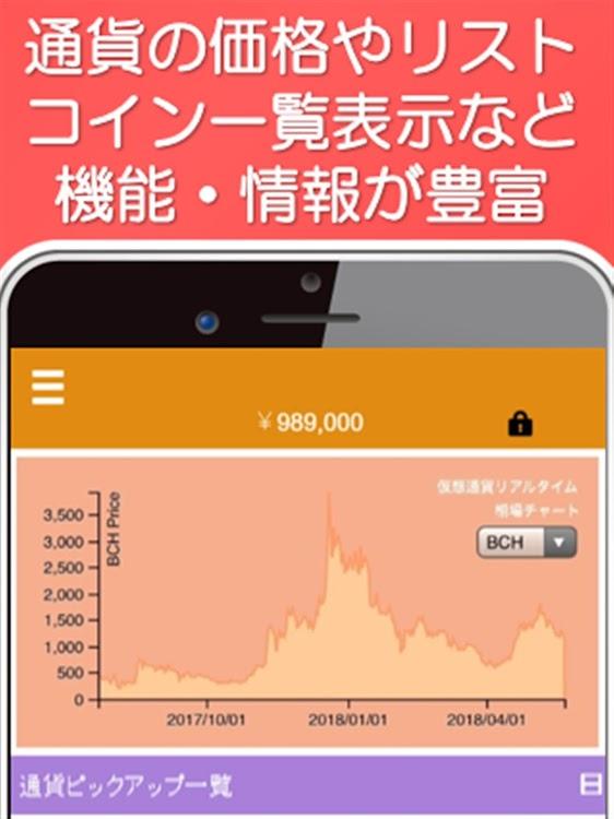 通貨 リアルタイム 仮想 チャート